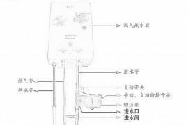 燃气热水器涡轮增压泵