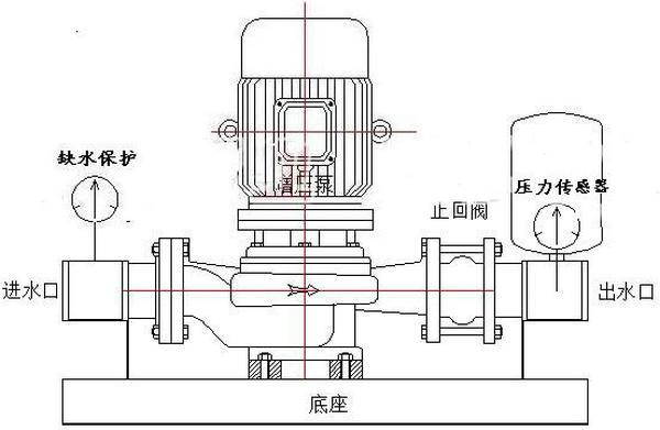 压差式(非变频)全自动管道增压泵系统示意图