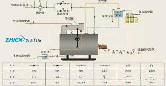 循环泵安装示意图